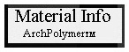 read about archpolymer material properties